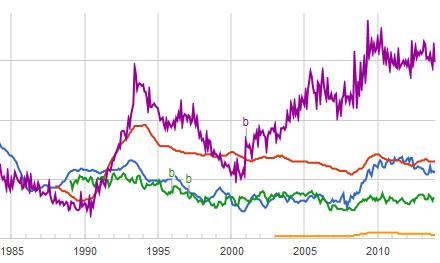 Sverige är sämst i norden när det kommer till sysselsättning för personer under 25 år